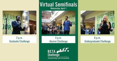 2020 beta challenge