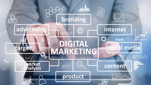 Digital Marketing in Industry 4.0